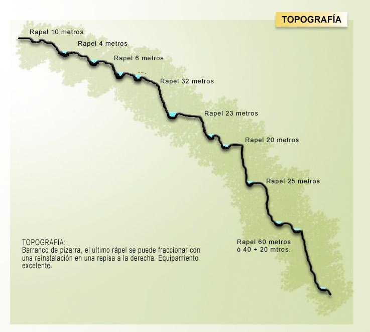 topografia-escalo