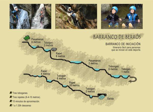 Topografia-Barranc-Berros-Pallars- Sobira