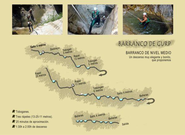 Topografia-Barranc-Gurp-Pallars