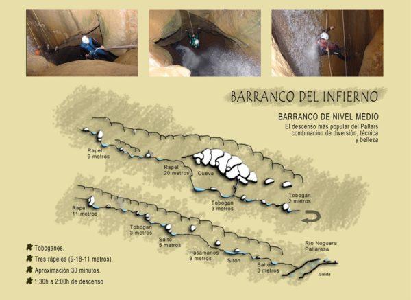 Topografia-barranc-infern-pallars