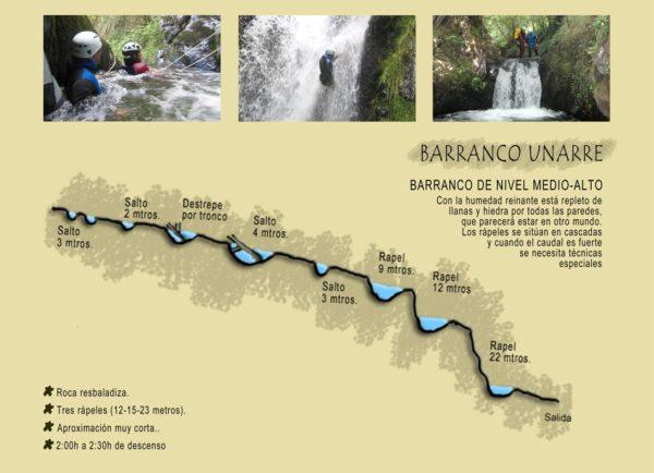 Topografia-Barranc-Unarre-Pallars