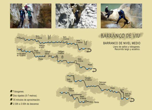 Topografia-Barranc-Viu-Llevata-Pallars